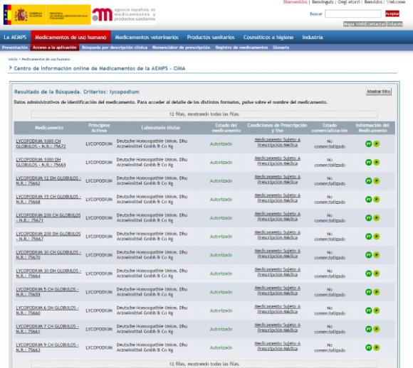 Consulta en CIMA a fecha de hoy (1 de diciembre de 2014). Los productos siguen constando como no comercializados.