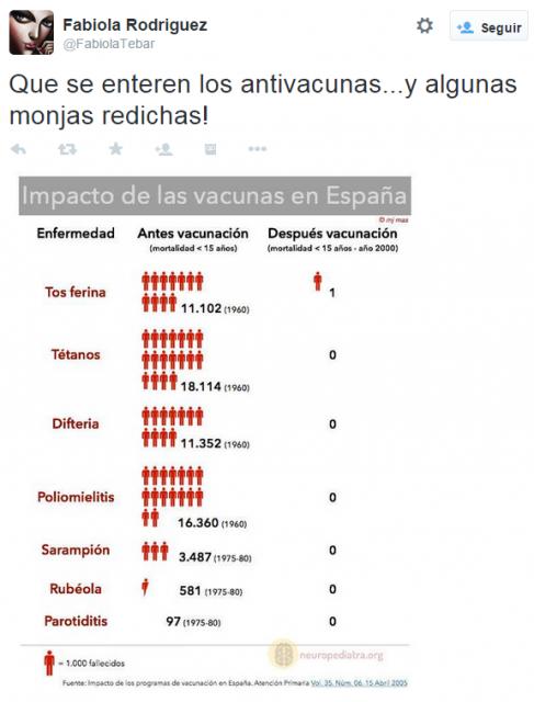Fabiola Rodriguez en Twitter